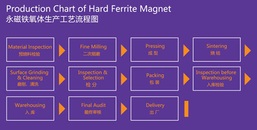Ferrite Magnet-Ring Type_01
