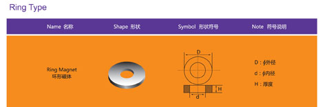 Sintered NdFeB Magnet--Ring Type_01